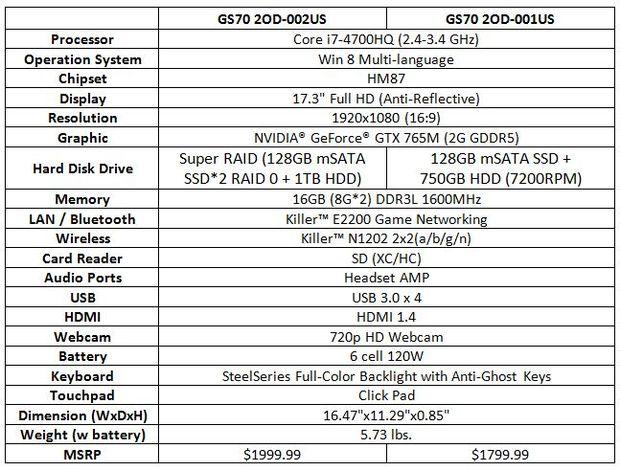 MSI-GS70-Specs-620x