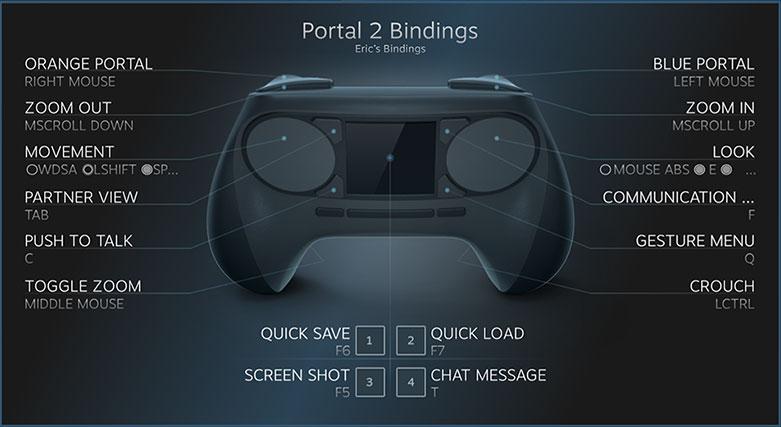 Portal Controller