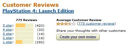 PS4 Reviews