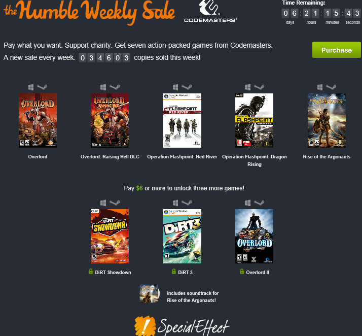 Humble Codemasters Bundle revealed.