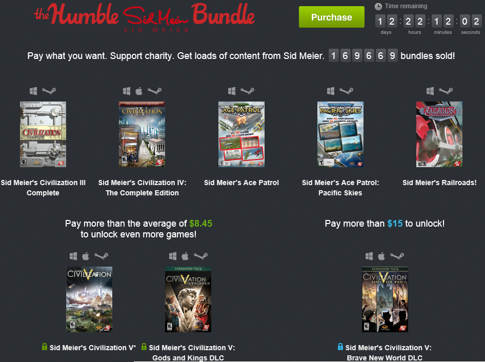 Newest Humble Bundle features Sid Meier.