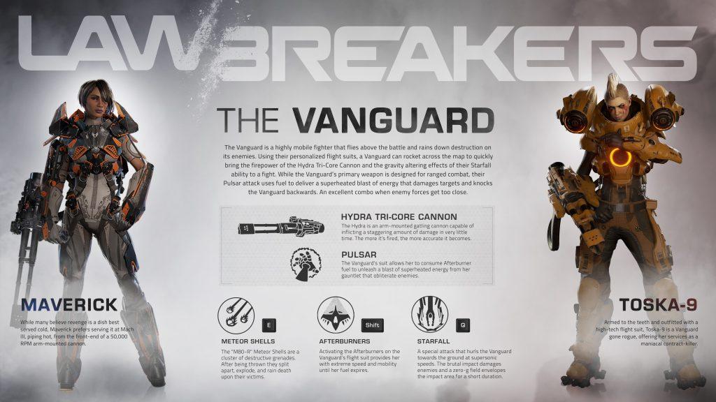 role-Vanguard-Infographic-2